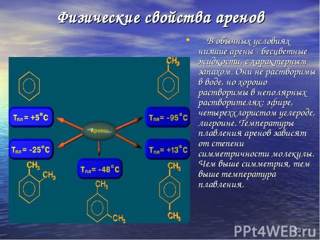 * Физические свойства аренов В обычных условиях низшие арены - бесцветные жидкости, с характерным запахом. Они не растворимы в воде, но хорошо растворимы в неполярных растворителях: эфире, четыреххлористом углероде, лигроине. Температуры плавления а…