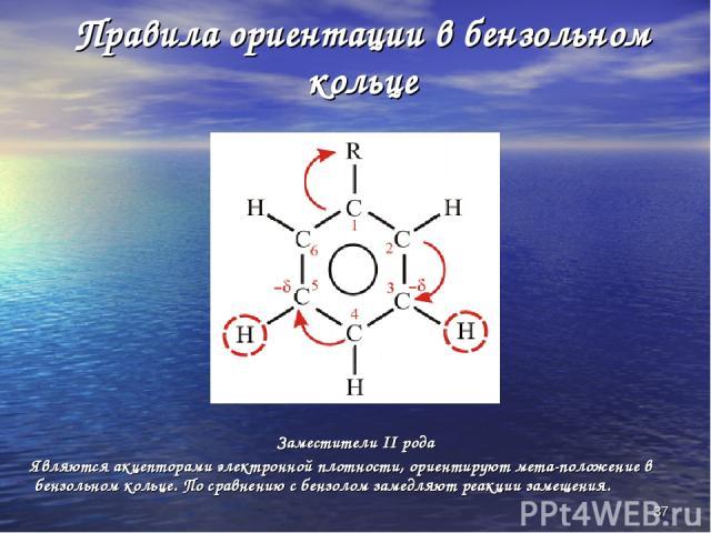 * Правила ориентации в бензольном кольце Заместители II рода Являются акцепторами электронной плотности, ориентируют мета-положение в бензольном кольце. По сравнению с бензолом замедляют реакции замещения.