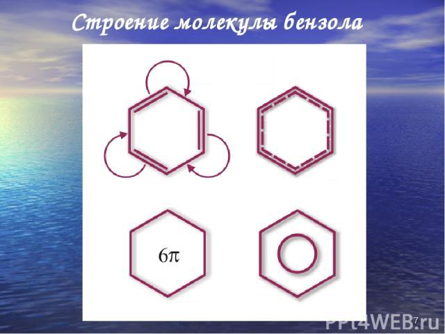 * Строение молекулы бензола