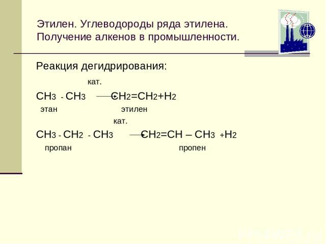 Этилен. Углеводороды ряда этилена. Получение алкенов в промышленности. Реакция дегидрирования: кат. СН3 - СН3 СН2=СН2+Н2 этан этилен кат. СН3 - СН2 - СН3 СН2=СН – СН3 +Н2 пропан пропен