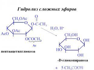 Гидролиз сложных эфиров H2O, H+ + 5 CH3COOH пентаацетилглюкоза β-D-глюкопираноза