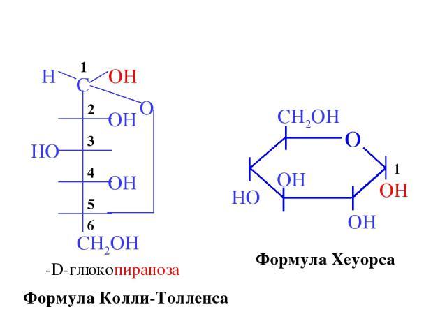 α-D-глюкопираноза OH OH OH HO CH2OH Формула Колли-Толленса Формула Хеуорса 1
