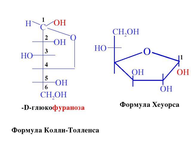 α-D-глюкофураноза OH OH OH HO CH2OH Формула Колли-Толленса Формула Хеуорса 1