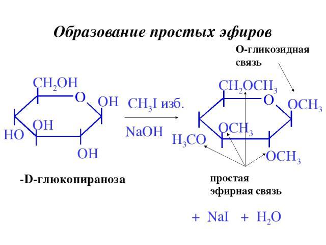 Образование простых эфиров β-D-глюкопираноза CH3I изб. NaOH + H2O + NaI O-гликозидная связь простая эфирная связь