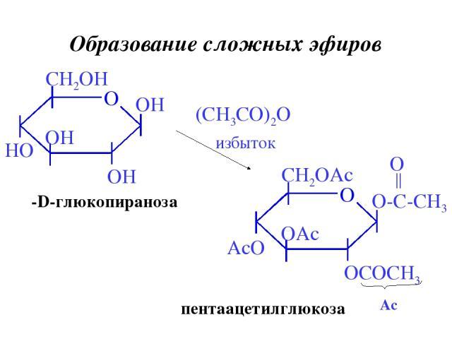 Образование сложных эфиров (CH3CO)2O избыток β-D-глюкопираноза пентаацетилглюкоза