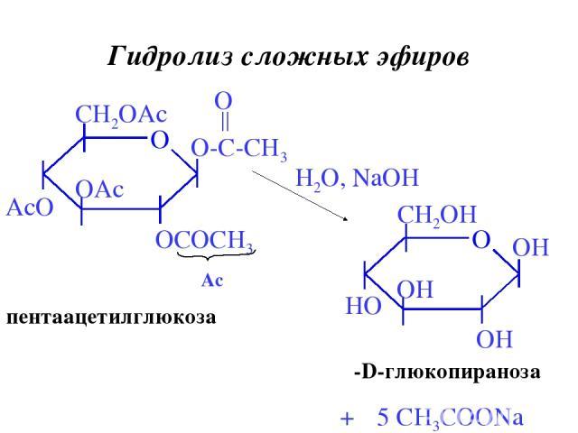 Гидролиз сложных эфиров H2O, NaOH + 5 CH3COONa пентаацетилглюкоза β-D-глюкопираноза