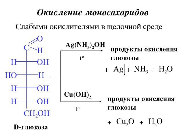 Окисление моносахаридов Слабыми окислителями в щелочной среде D-глюкоза Ag(NH3)2OH to продукты окисления глюкозы + Ag + NH3 + H2O Cu(OH)2 to продукты окисления глюкозы + Cu2O + H2O