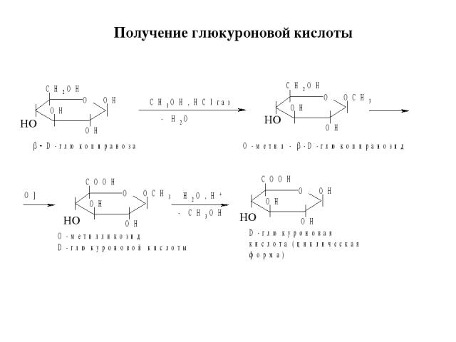 Получение глюкуроновой кислоты НО НО НО НО