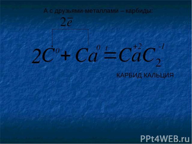 А с друзьями-металлами – карбиды: 2 0 0 t -1 +2 КАРБИД КАЛЬЦИЯ