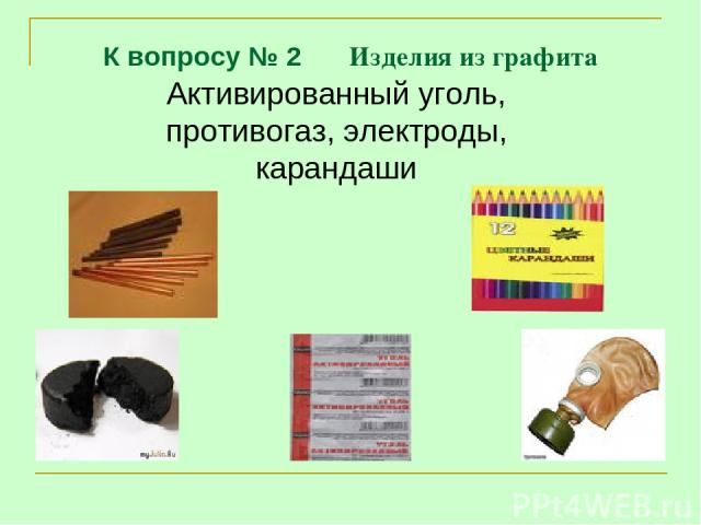 К вопросу № 2 Изделия из графита Активированный уголь, противогаз, электроды, карандаши