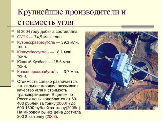 Крупнейшие производители и стоимость угля В 2004 году добыча составляла: СУЭК — 74,5 млн. тонн. Кузбассразрезуголь — 39,3 млн. тонн. Южкузбассуголь — 18,1 млн. тонн. Южный Кузбасс — 15,6 млн. тонн. Красноярсккрайуголь — 3,7 млн. тонн. Стоимость силь…