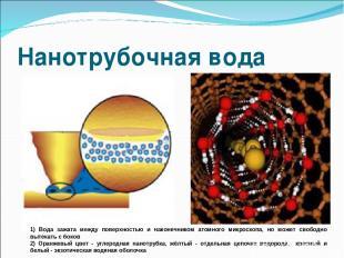 Нанотрубочная вода 1) Вода зажата между поверхностью и наконечником атомного мик