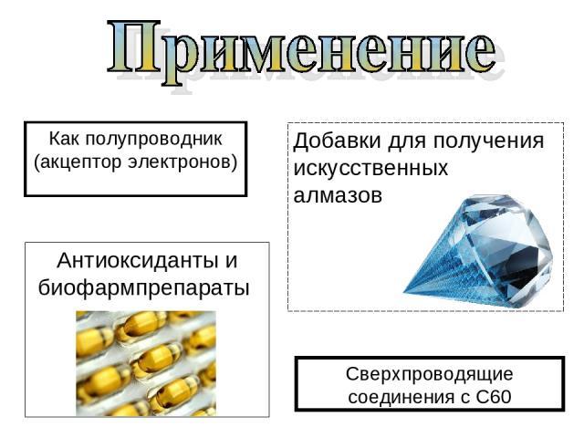 Как полупроводник (акцептор электронов) Добавки для получения искусственных алмазов Антиоксиданты и биофармпрепараты Сверхпроводящие соединения с С60
