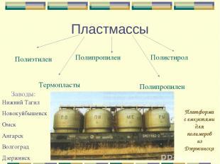 Пластмассы Полиэтилен Полипропилен Полистирол Термопласты Полипропилен Заводы: Н
