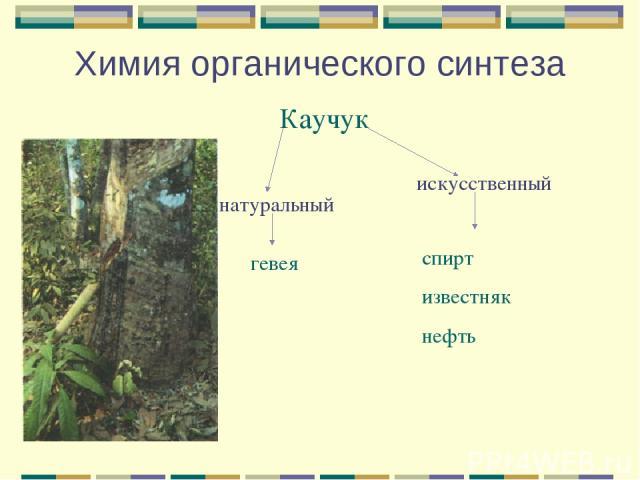 Химия органического синтеза Каучук натуральный искусственный гевея спирт известняк нефть