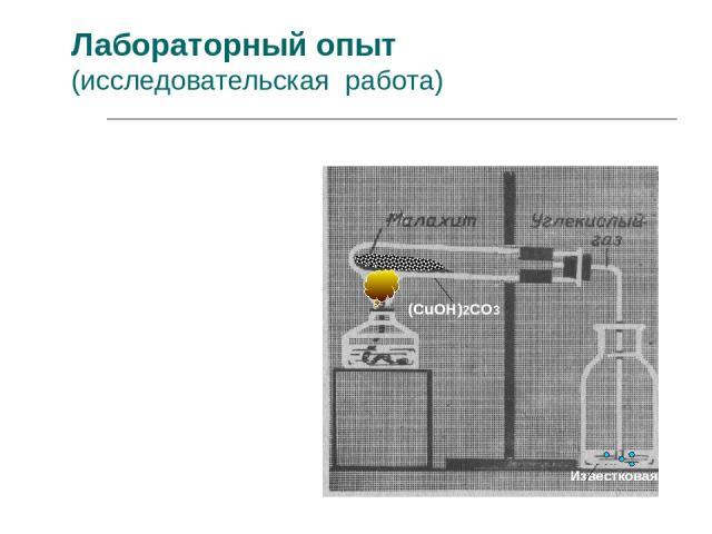 Лабораторный опыт (исследовательская работа) 1. Соберите прибор, согласно рисунку. 2. Нагрейте малахит. 3. Опишите наблюдаемые явления. 4. Сделайте вывод. Известковая вода Са(ОН)2 (СuОН)2СО3