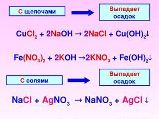 С щелочами Выпадает осадок CuCl2 + 2NaOH 2NaCl + Cu(OH)2 С солями Выпадает осадо