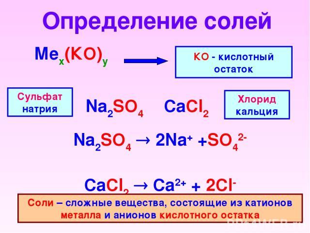 Определение солей Мех(КО)у КО - кислотный остаток Na2SO4 2Na+ +SO42- CaCl2 Ca2+ + 2Cl- Na2SO4 CaCl2 Сульфат натрия Хлорид кальция Соли – сложные вещества, состоящие из катионов металла и анионов кислотного остатка
