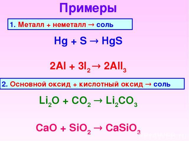 Примеры 1. Металл + неметалл соль Hg + S HgS 2Al + 3I2 2AlI3 2. Основной оксид + кислотный оксид соль Li2O + CO2 Li2CO3 CaO + SiO2 CaSiO3