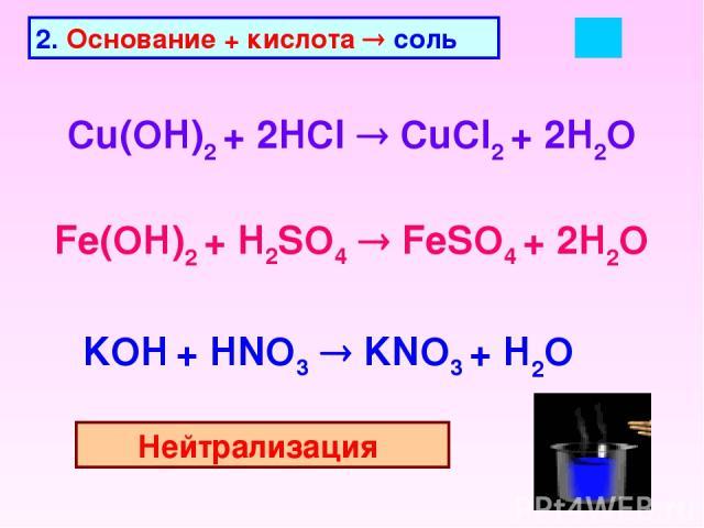 2. Основание + кислота соль Cu(OH)2 + 2HCl CuCl2 + 2H2O Fe(OH)2 + H2SO4 FeSO4 + 2H2O KOH + HNO3 KNO3 + H2O Нейтрализация
