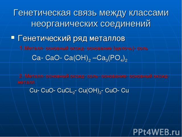 Генетическая связь между классами неорганических соединений Генетический ряд металлов 1.Металл- основный оксид- основание (щелочь)- соль Са- СаО- Са(ОН)2 –Са3(РО4)2 2. Металл- основный оксид- соль- основание- основный оксид- металл Cu- CuO- CuCL2- C…