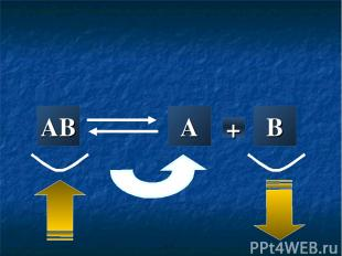 AB A + B