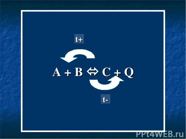 A + B C + Q t+ t-