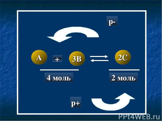 A 3B 2C + 4 моль 2 моль p- p+