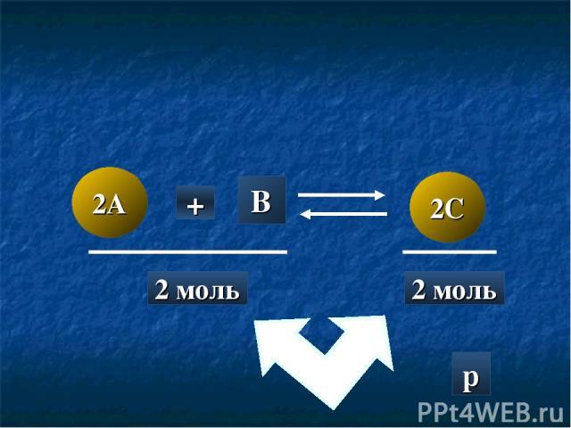 2A 2C + B 2 моль 2 моль p