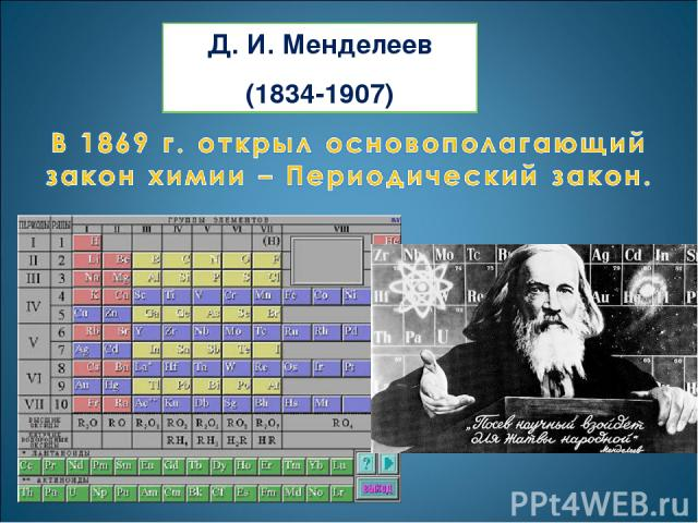 Д. И. Менделеев (1834-1907)