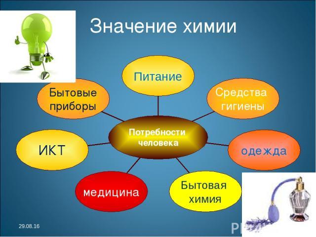 Значение химии * *