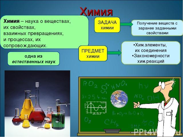 Химия * * Химия – наука о веществах, их свойствах, взаимных превращениях, и процессах, их сопровождающих. одна из естественных наук Хим.элементы, их соединения Закономерности хим.реакций ПРЕДМЕТ химии Получение веществ с заранее заданными свойствами…