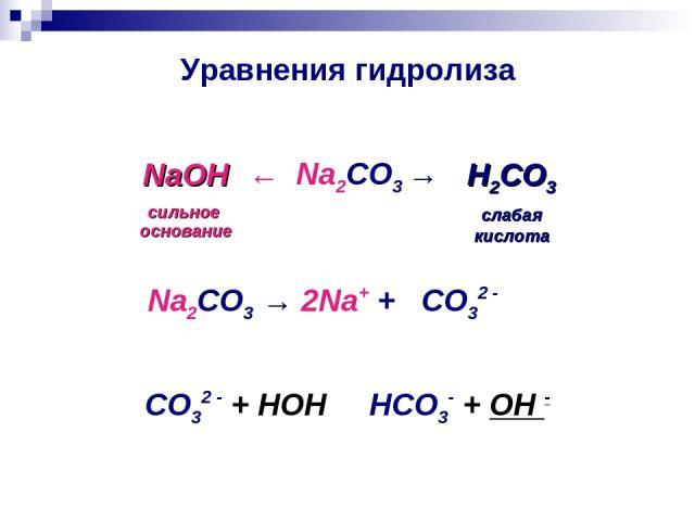 Уравнения гидролиза ← Na2CO3 → NaOH сильное основание H2CO3 слабая кислота Na2CO3 → 2Na+ + CO32 - CO32 - + HOH ⇄ HCO3- + OH -