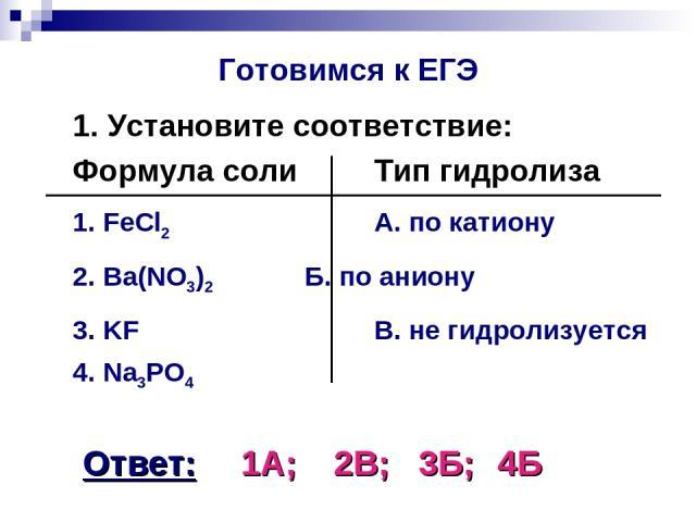 Готовимся к ЕГЭ 1. Установите соответствие: Формула соли Тип гидролиза 1. FeCl2 А. по катиону 2. Ba(NO3)2 Б. по аниону 3. KF В. не гидролизуется 4. Na3PO4 Ответ: 1А; 2В; 3Б; 4Б