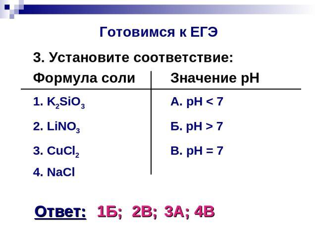 Готовимся к ЕГЭ 3. Установите соответствие: Формула соли Значение pH 1. K2SiO3 А. pH < 7 2. LiNO3 Б. pH > 7 3. CuCl2 В. pH = 7 4. NaCl Ответ: 1Б; 2В; 3А; 4В