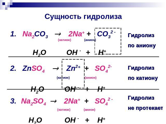 Сущность гидролиза 1. Na2CO3 2Na+ + CO32 - (катион) (анион) H2O ⇄ OH - + H+ 2. ZnSO4 Zn2+ + SO42- (катион) (анион) H2O ⇄ OH - + H+ 3. Na2SO4 2Na+ + SO42 - (катион) (анион) H2O ⇄ OH - + H+ Гидролиз по аниону Гидролиз по катиону Гидролиз не протекает
