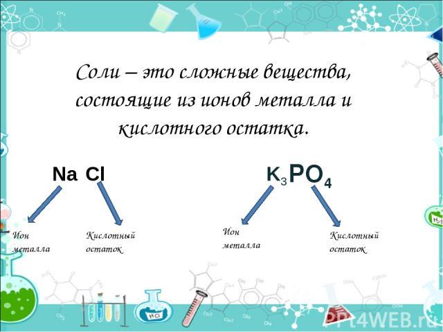 Соли – это сложные вещества, состоящие из ионов металла и кислотного остатка. PO4 Ион металла Кислотный остаток Ион металла Кислотный остаток Na Cl K3