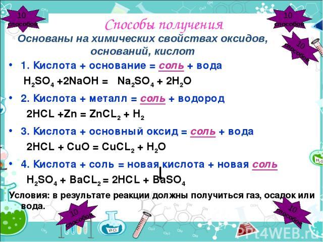 Способы получения 1. Кислота + основание = соль + вода H2SO4 +2NaOH = Na2SO4 + 2H2O 2. Кислота + металл = соль + водород 2HCL +Zn = ZnCL2 + H2 3. Кислота + основный оксид = соль + вода 2HCL + CuO = CuCL2 + H2O 4. Кислота + соль = новая кислота + нов…