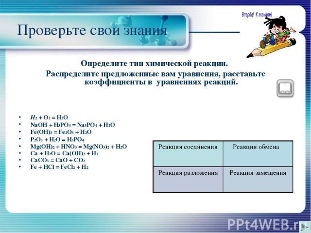 Проверьте свои знания Определите тип химической реакции. Распределите предложенные вам уравнения, расставьте коэффициенты в уравнениях реакций. H2 + O2 = H2O NaOH + H3PO4 = Na3PO4 + H2O Fe(OH)3 = Fe2O3 + H2O P2O5 + H2O = H3PO4 Mg(OH)2 + HNO3 = Mg(NO…