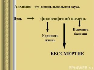 Алхимия – это темная, дьявольская наука. философский камень Удлинить жизнь Исцел