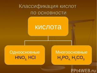 Классификация кислот по основности