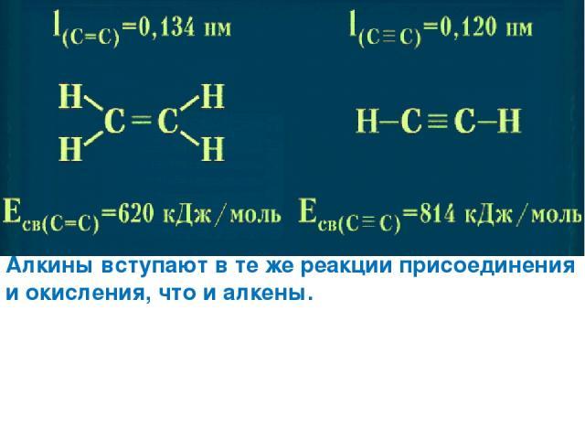 Алкины вступают в те же реакции присоединения и окисления, что и алкены. Однако, скорость данных реакций меньше и протекают они в две стадии, так как энергия тройной связи больше, чем двойной, а также последовательно разрушаются две π – связи. Форма…