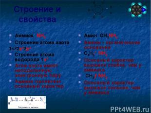 Строение и свойства Аммиак NH3 Строение атома азота 1s22s22p3 Строение атома вод