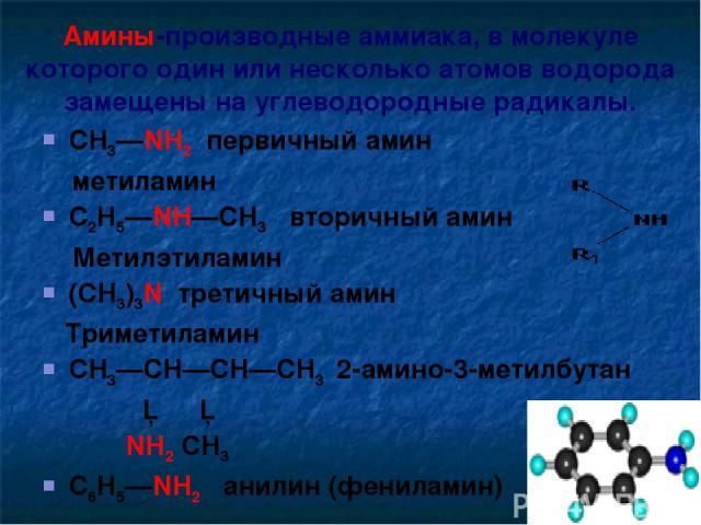 Амины-производные аммиака, в молекуле которого один или несколько атомов водорода замещены на углеводородные радикалы. CH3—NH2 первичный амин метиламин C2H5—NH—CH3 вторичный амин Метилэтиламин (CH3)3N третичный амин Триметиламин CH3—CH—CH—CH3 2-амин…