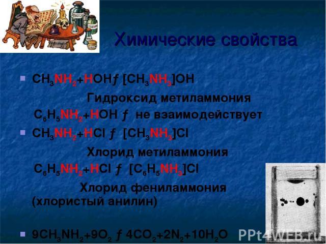 Химические свойства CH3NH2+HOH→[CH3NH3]OH Гидроксид метиламмония C6H5NH2+HOH → не взаимодействует CH3NH2+HCl → [CH3NH3]Cl Хлорид метиламмония C6H5NH2+HCl → [C6H5NH3]Cl Хлорид фениламмония (хлористый анилин) 9CH3NH2+9O2 →4CO2+2N2+10H2O