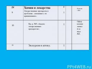 IV 9 Химияилекарства Лекарственные препараты и проблемы . связанные с их примене