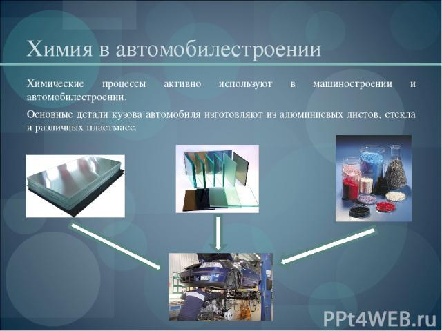 Химия в автомобилестроении Химические процессы активно используют в машиностроении и автомобилестроении. Основные детали кузова автомобиля изготовляют из алюминиевых листов, стекла и различных пластмасс.