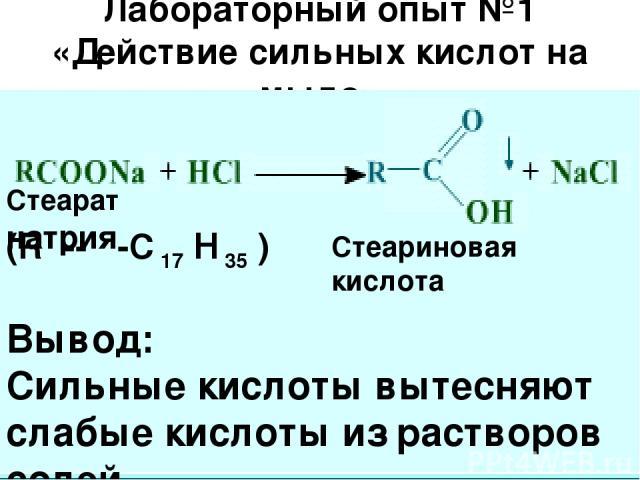 Лабораторный опыт №1 «Действие сильных кислот на мыло» Л Стеарат натрия Стеариновая кислота (R -- -С 17 Н 35 ) Вывод: Сильные кислоты вытесняют слабые кислоты из растворов солей.