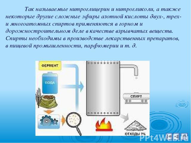 Так называемые нитроглицерин и нитрогликоли, а также некоторые другие сложные эфиры азотной кислоты двух-, трех- и многоатомных спиртов применяются в горном и дорожностроительном деле в качестве взрывчатых веществ. Спирты необходимы в производстве л…