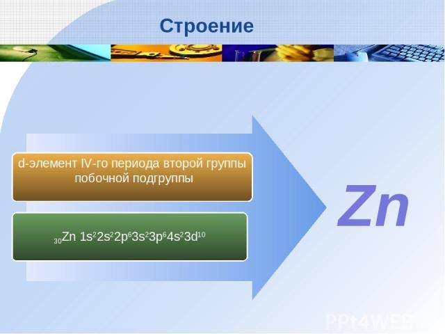 30Zn 1s22s22p63s23p64s23d10 d-элемент IV-го периода второй группы побочной подгруппы Zn Строение